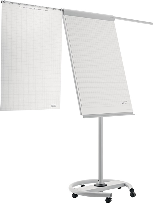 Flipchart Schreibfläche B680xH1065mm